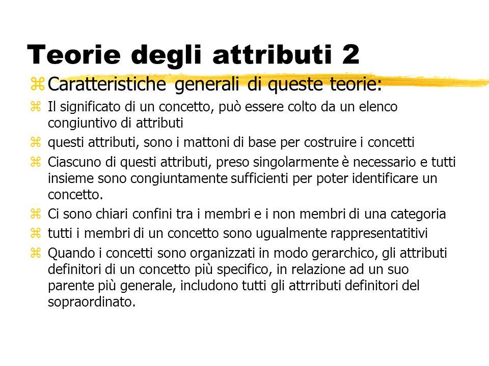 Teorie degli attributi 2 zCaratteristiche generali di queste teorie: zIl significato di un concetto, può essere colto da un elenco congiuntivo di attr