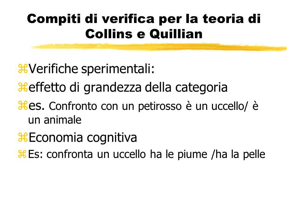 Compiti di verifica per la teoria di Collins e Quillian zVerifiche sperimentali: zeffetto di grandezza della categoria zes. Confronto con un petirosso