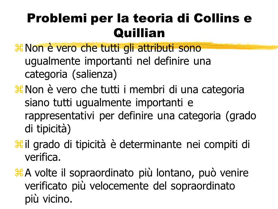 Problemi per la teoria di Collins e Quillian zNon è vero che tutti gli attributi sono ugualmente importanti nel definire una categoria (salienza) zNon