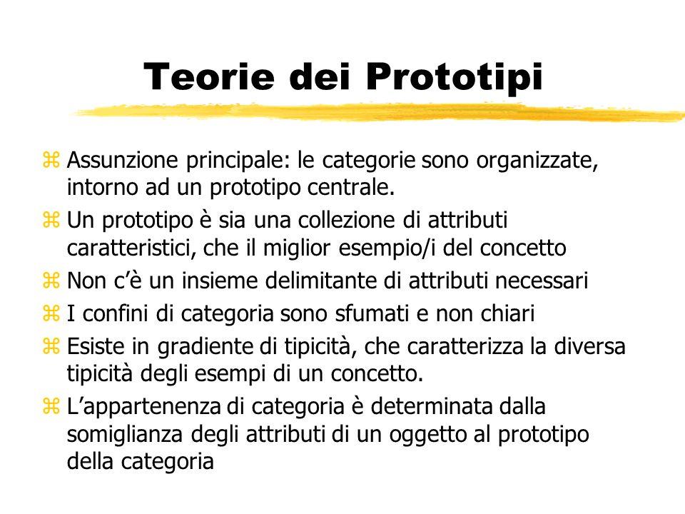Teorie dei Prototipi zAssunzione principale: le categorie sono organizzate, intorno ad un prototipo centrale. zUn prototipo è sia una collezione di at