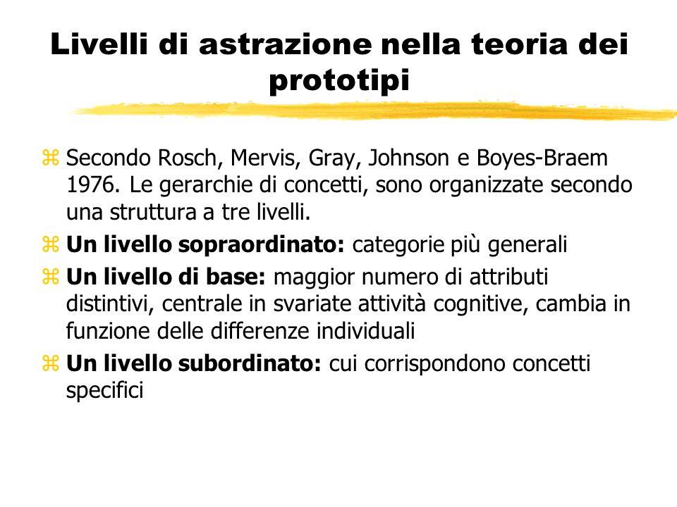 Livelli di astrazione nella teoria dei prototipi zSecondo Rosch, Mervis, Gray, Johnson e Boyes-Braem 1976. Le gerarchie di concetti, sono organizzate