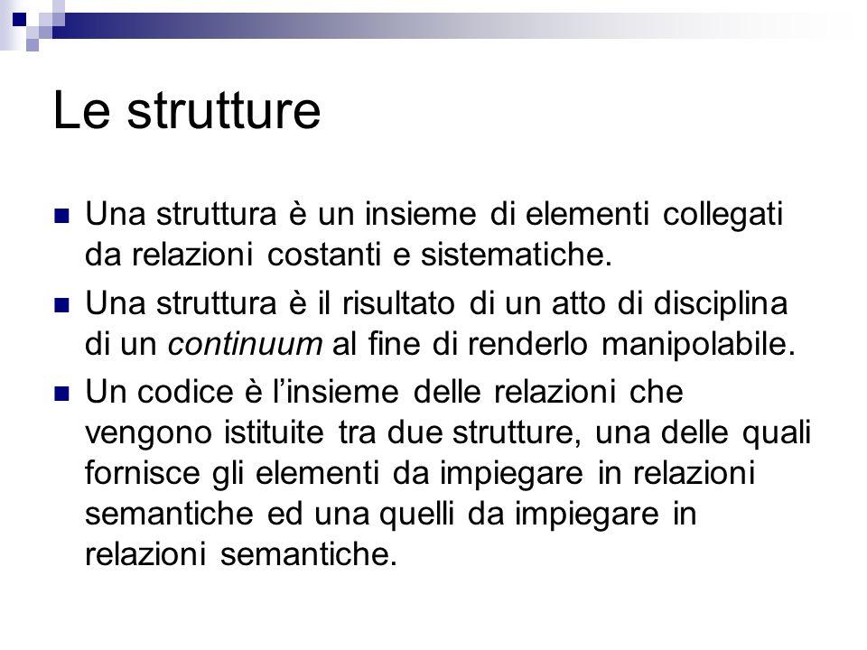 Le strutture Una struttura è un insieme di elementi collegati da relazioni costanti e sistematiche. Una struttura è il risultato di un atto di discipl