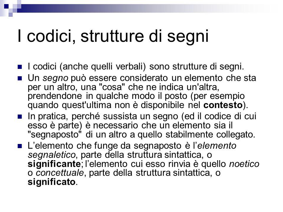 I codici, strutture di segni I codici (anche quelli verbali) sono strutture di segni.