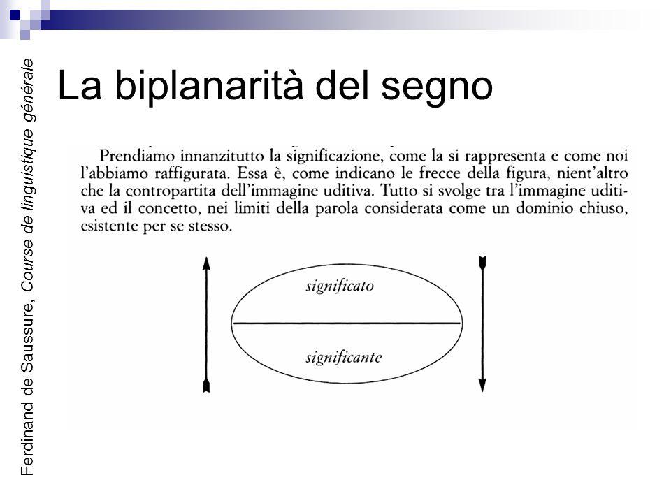 La biplanarità del segno Ferdinand de Saussure, Course de linguistique générale