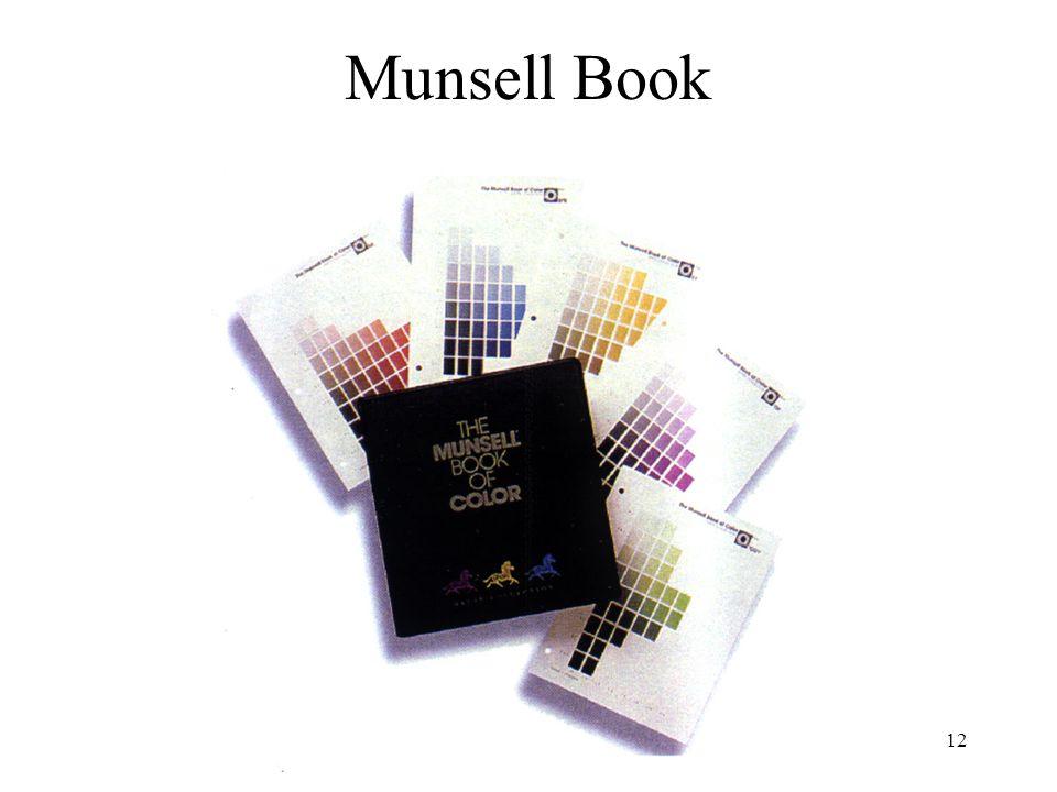 12 Munsell Book