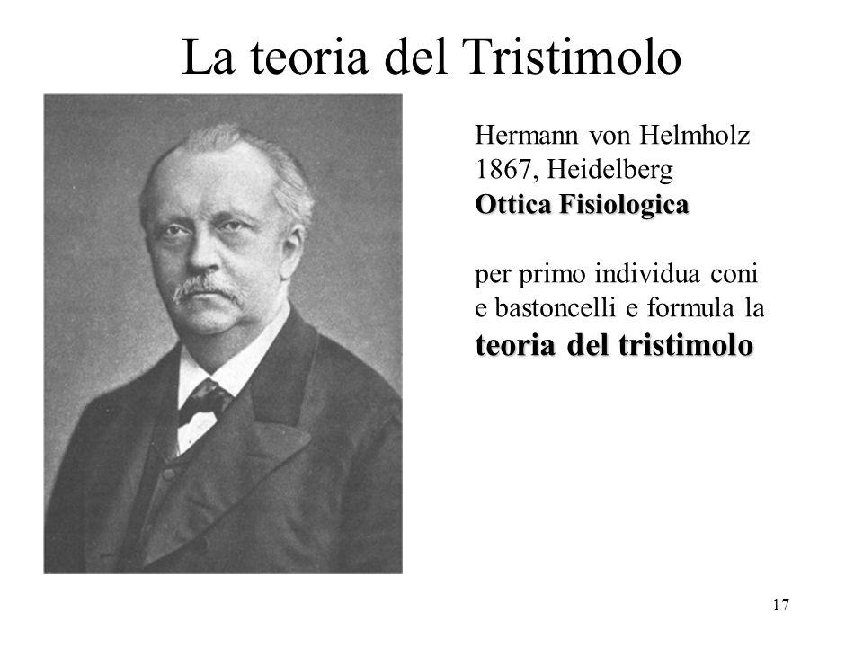 17 La teoria del Tristimolo Hermann von Helmholz 1867, Heidelberg Ottica Fisiologica per primo individua coni e bastoncelli e formula la teoria del tr