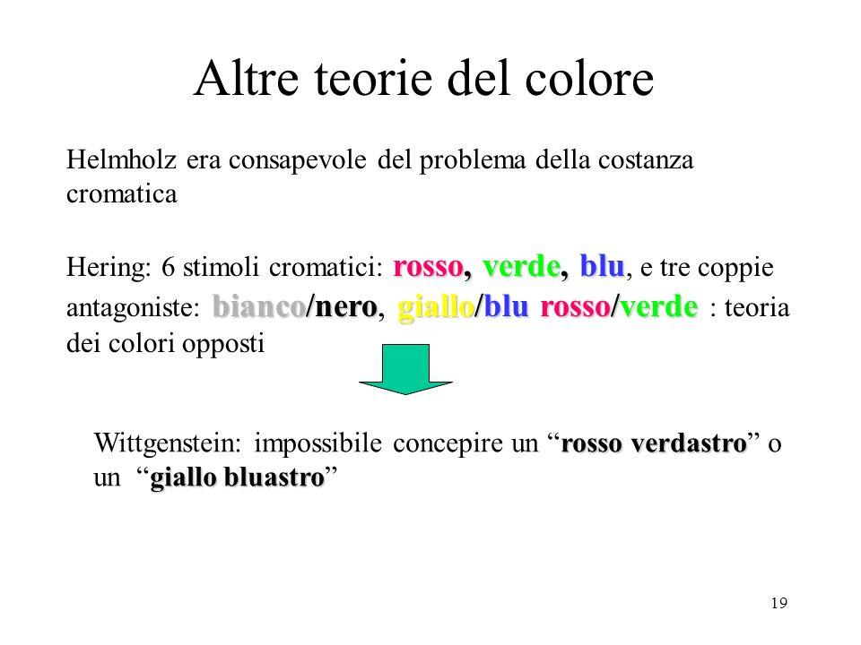 19 Altre teorie del colore Helmholz era consapevole del problema della costanza cromatica rosso, verde, blu bianco/nerogiallo/blu rosso/verde Hering: