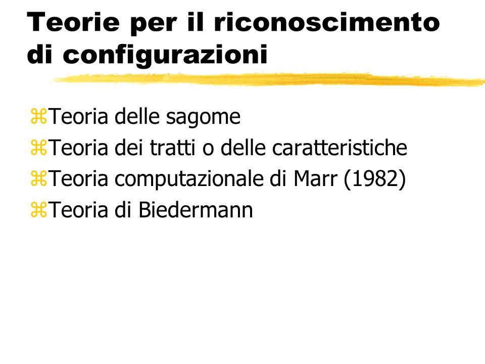 Teorie per il riconoscimento di configurazioni zTeoria delle sagome zTeoria dei tratti o delle caratteristiche zTeoria computazionale di Marr (1982) z