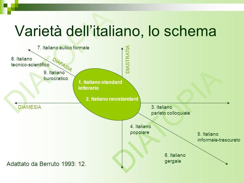 DIATOPIA Varietà dellitaliano, lo schema 1. Italiano standard letterario 2. Italiano neostandard 7. Italiano aulico formale 8. Italiano tecnico-scient