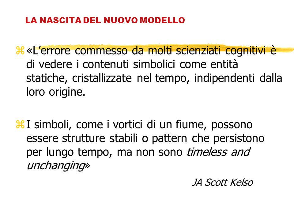LA NASCITA DEL NUOVO MODELLO z«Lerrore commesso da molti scienziati cognitivi è di vedere i contenuti simbolici come entità statiche, cristallizzate n