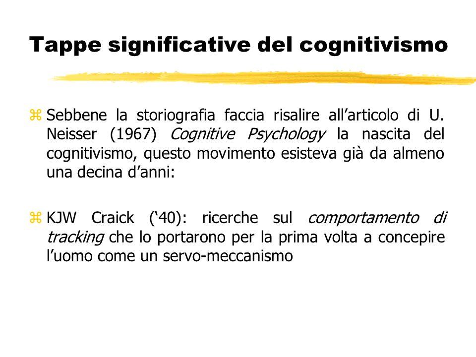 Tappe significative del cognitivismo zSebbene la storiografia faccia risalire allarticolo di U. Neisser (1967) Cognitive Psychology la nascita del cog