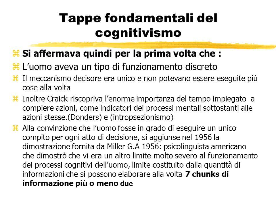 Tappe fondamentali del cognitivismo zSi affermava quindi per la prima volta che : zLuomo aveva un tipo di funzionamento discreto zIl meccanismo deciso