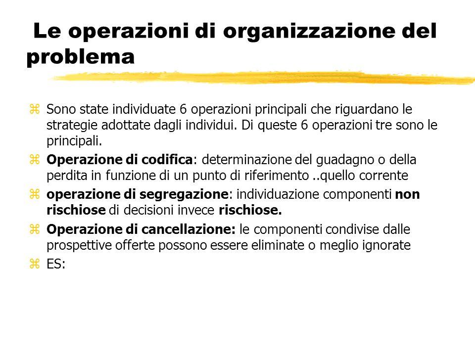 Le operazioni di organizzazione del problema zSono state individuate 6 operazioni principali che riguardano le strategie adottate dagli individui.