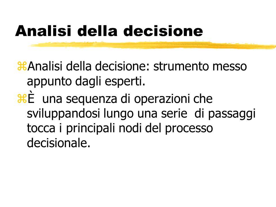 Analisi della decisione zAnalisi della decisione: strumento messo appunto dagli esperti. zÈ una sequenza di operazioni che sviluppandosi lungo una ser