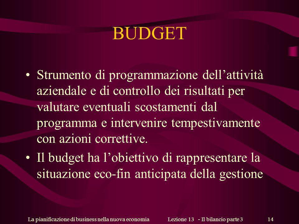 La pianificazione di business nella nuova economiaLezione 13 - Il bilancio parte 3 14 BUDGET Strumento di programmazione dellattività aziendale e di controllo dei risultati per valutare eventuali scostamenti dal programma e intervenire tempestivamente con azioni correttive.