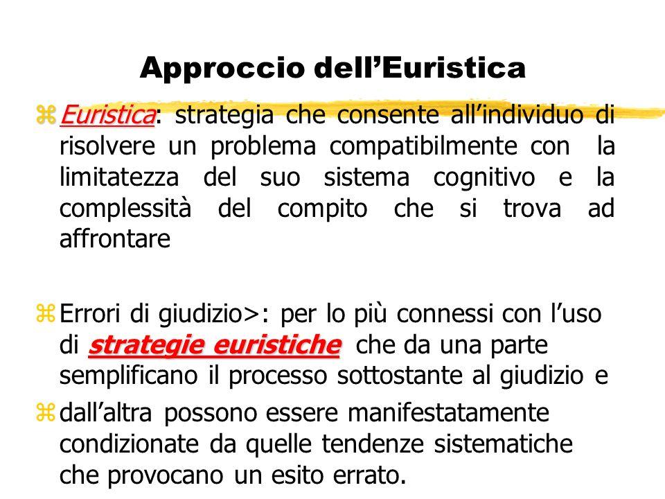 Approccio dellEuristica zEuristica zEuristica: strategia che consente allindividuo di risolvere un problema compatibilmente con la limitatezza del suo