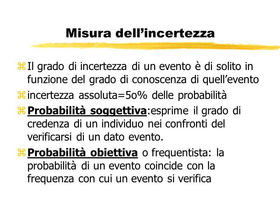 Misura dellincertezza zIl grado di incertezza di un evento è di solito in funzione del grado di conoscenza di quellevento zincertezza assoluta=5o% del