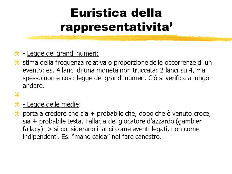 Euristica della rappresentativita z- Legge dei grandi numeri: zstima della frequenza relativa o proporzione delle occorrenze di un evento: es. 4 lanci