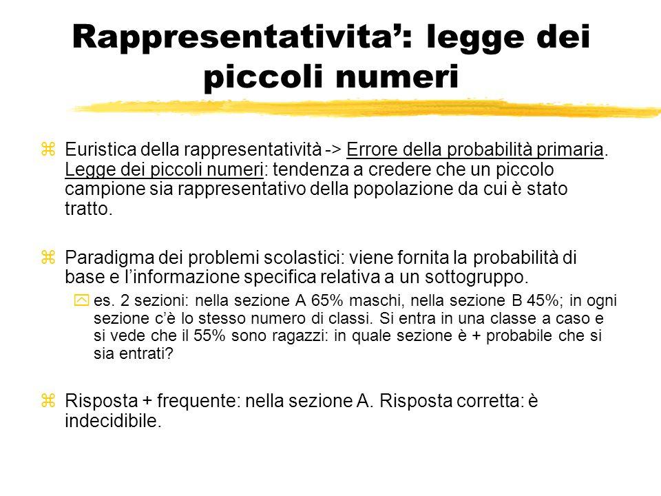 Rappresentativita: legge dei piccoli numeri Euristica della rappresentatività -> Errore della probabilità primaria. Legge dei piccoli numeri: tendenza
