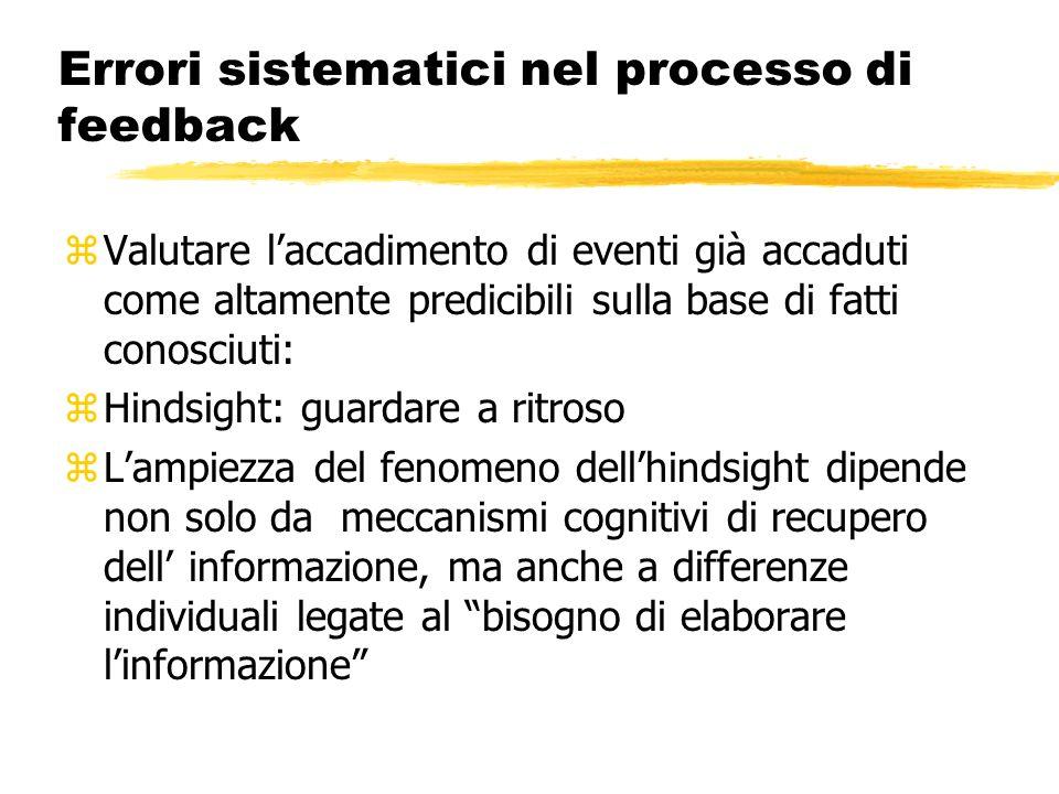 Errori sistematici nel processo di feedback zValutare laccadimento di eventi già accaduti come altamente predicibili sulla base di fatti conosciuti: z