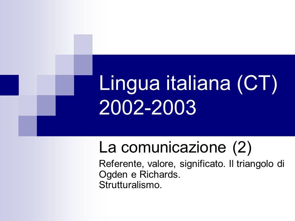 Lingua italiana (CT) 2002-2003 La comunicazione (2) Referente, valore, significato. Il triangolo di Ogden e Richards. Strutturalismo.