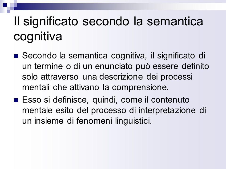 Il significato secondo la semantica cognitiva Secondo la semantica cognitiva, il significato di un termine o di un enunciato può essere definito solo