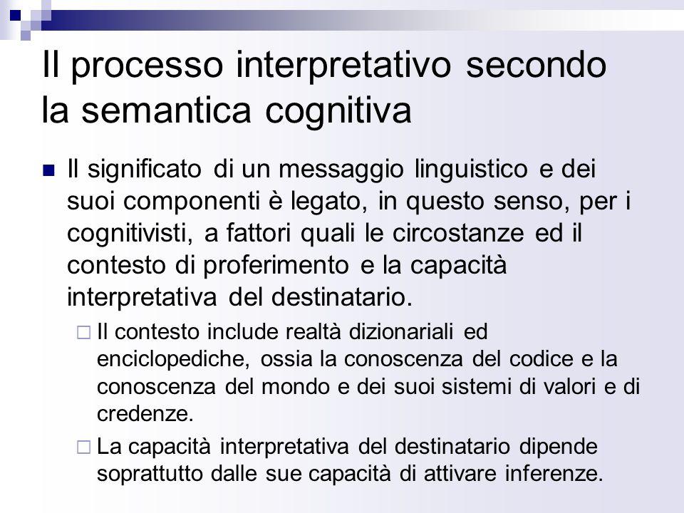Il processo interpretativo secondo la semantica cognitiva Il significato di un messaggio linguistico e dei suoi componenti è legato, in questo senso,