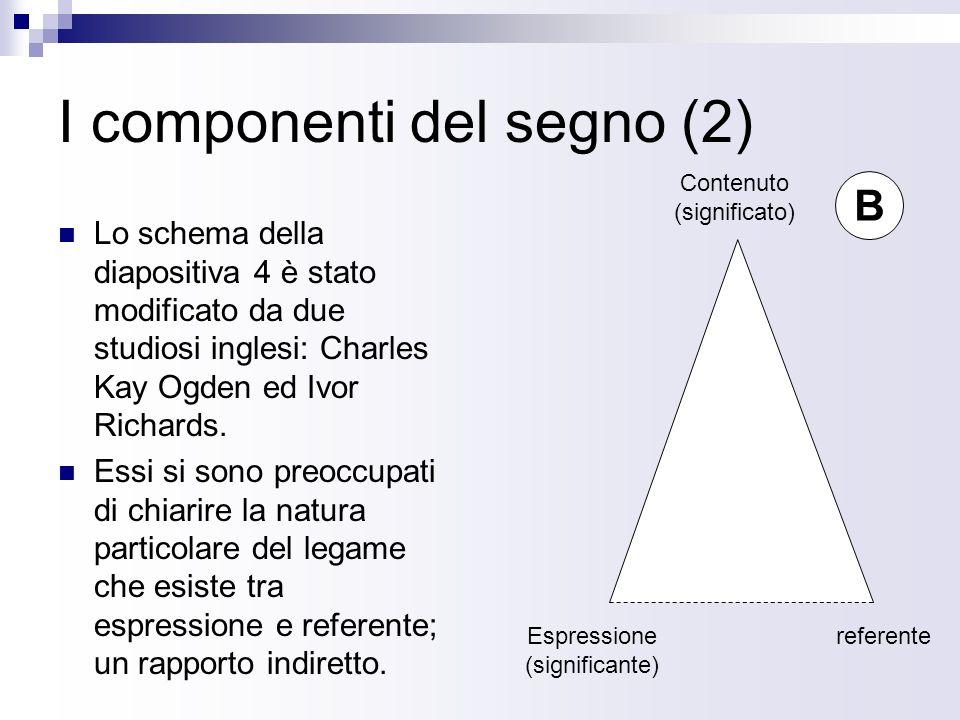 I componenti del segno (2) Lo schema della diapositiva 4 è stato modificato da due studiosi inglesi: Charles Kay Ogden ed Ivor Richards. Essi si sono