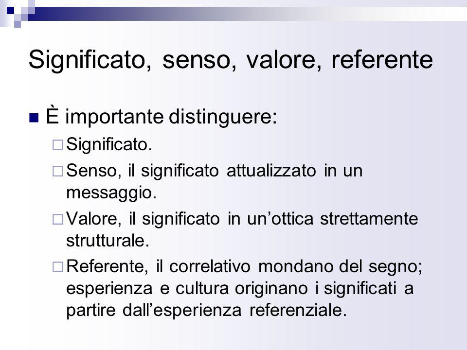 Significato, senso, valore, referente È importante distinguere: Significato. Senso, il significato attualizzato in un messaggio. Valore, il significat