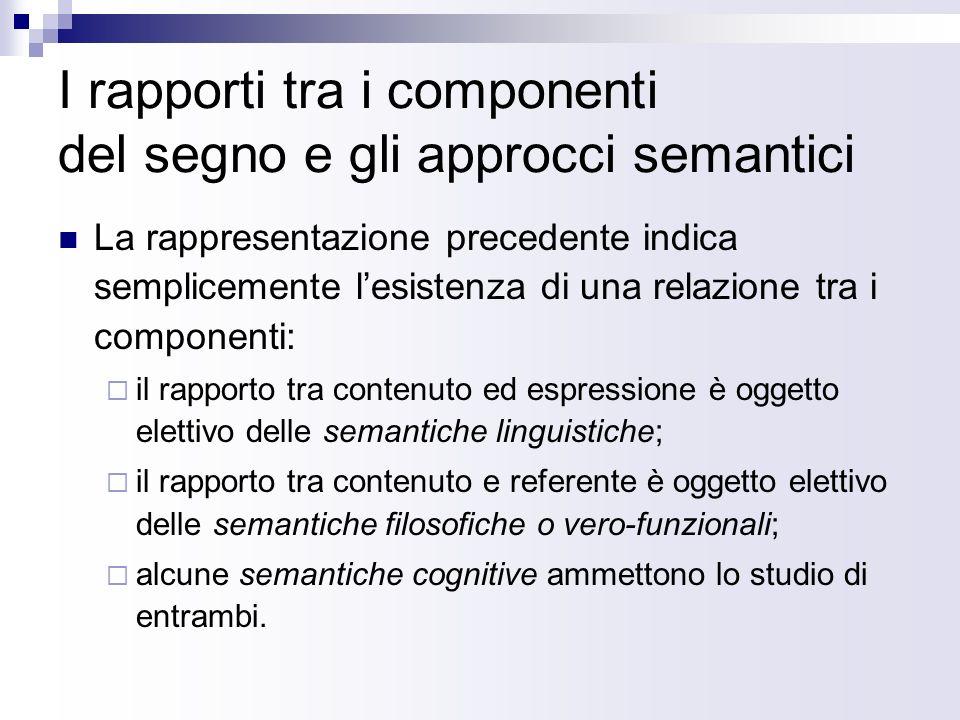 I rapporti tra i componenti del segno e gli approcci semantici La rappresentazione precedente indica semplicemente lesistenza di una relazione tra i c