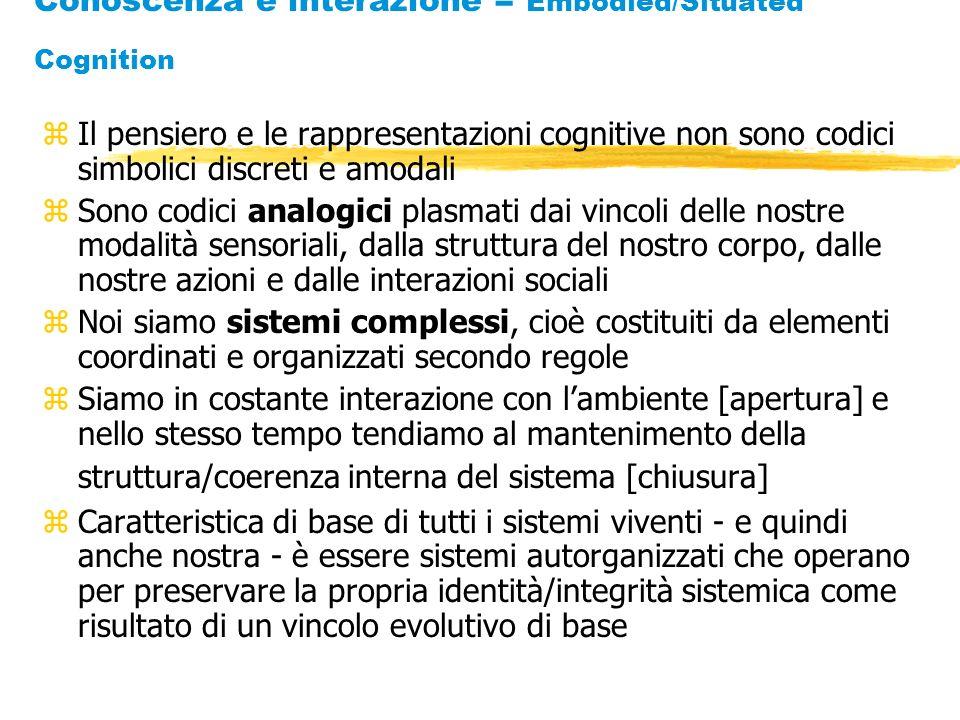 Conoscenza è interazione = Embodied/Situated Cognition zIl pensiero e le rappresentazioni cognitive non sono codici simbolici discreti e amodali zSono