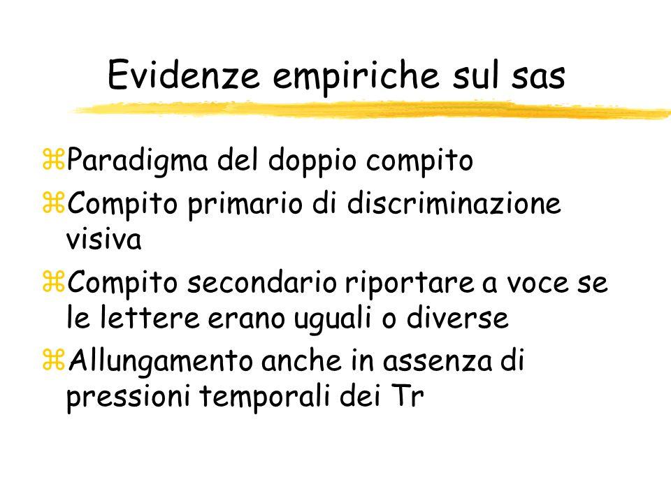 Evidenze empiriche sul sas zParadigma del doppio compito zCompito primario di discriminazione visiva zCompito secondario riportare a voce se le letter