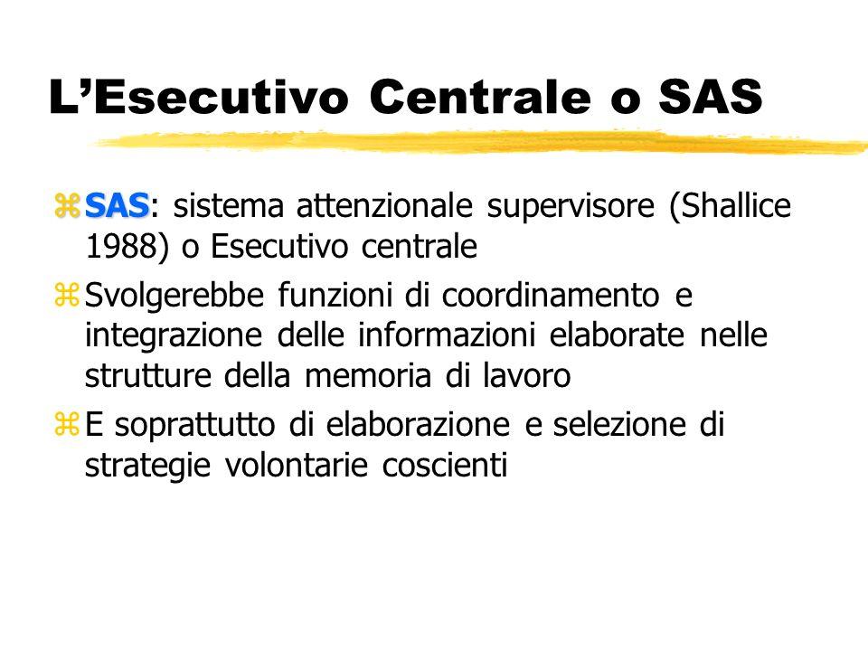 LEsecutivo Centrale o SAS zSAS zSAS: sistema attenzionale supervisore (Shallice 1988) o Esecutivo centrale zSvolgerebbe funzioni di coordinamento e in
