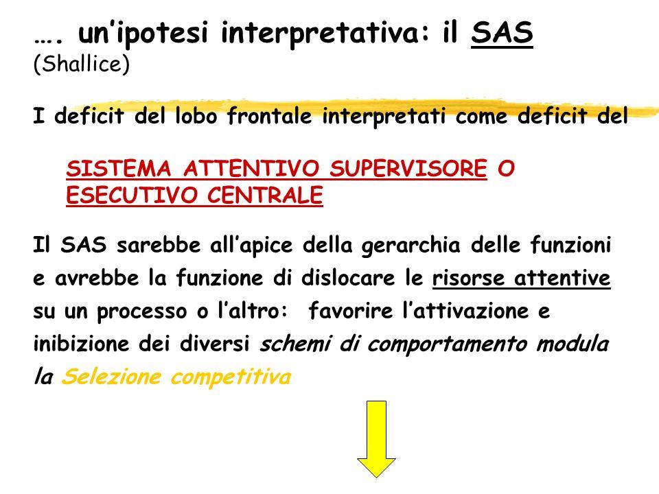 …. unipotesi interpretativa: il SAS (Shallice) I deficit del lobo frontale interpretati come deficit del SISTEMA ATTENTIVO SUPERVISORE O ESECUTIVO CEN