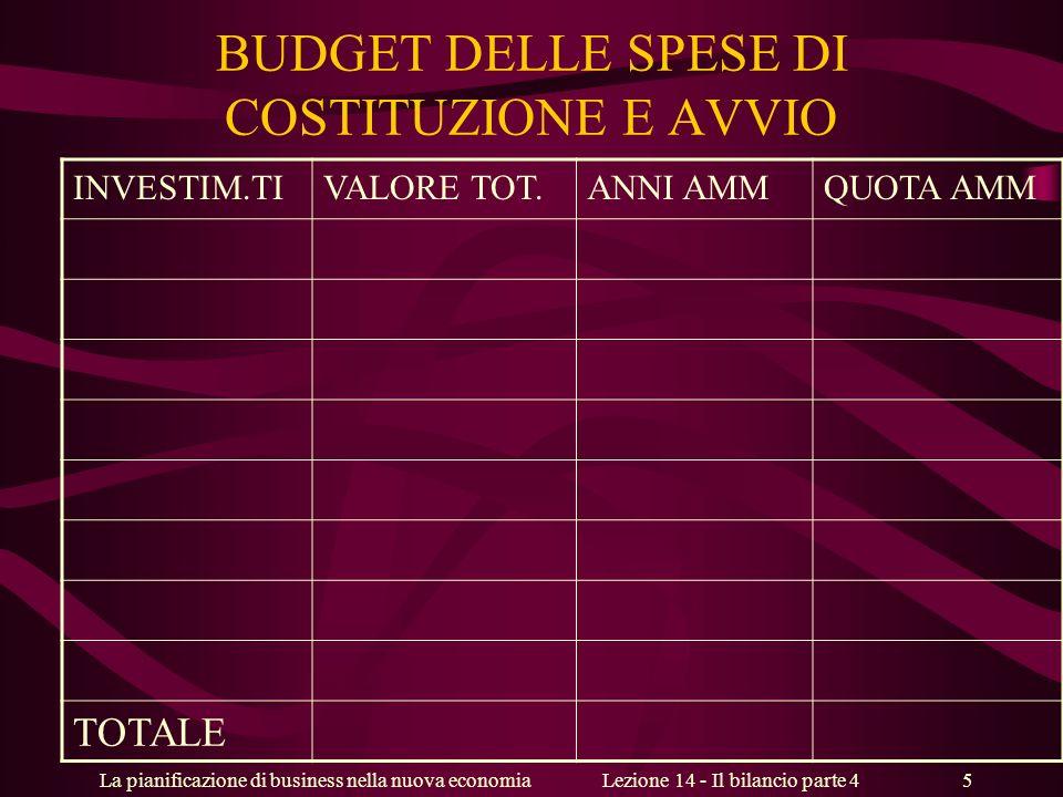 La pianificazione di business nella nuova economiaLezione 14 - Il bilancio parte 4 5 BUDGET DELLE SPESE DI COSTITUZIONE E AVVIO INVESTIM.TIVALORE TOT.ANNI AMMQUOTA AMM TOTALE