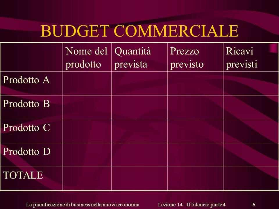 La pianificazione di business nella nuova economiaLezione 14 - Il bilancio parte 4 17