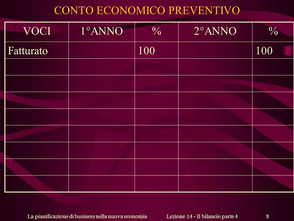 La pianificazione di business nella nuova economiaLezione 14 - Il bilancio parte 4 8 CONTO ECONOMICO PREVENTIVO VOCI1°ANNO%2°ANNO% Fatturato100