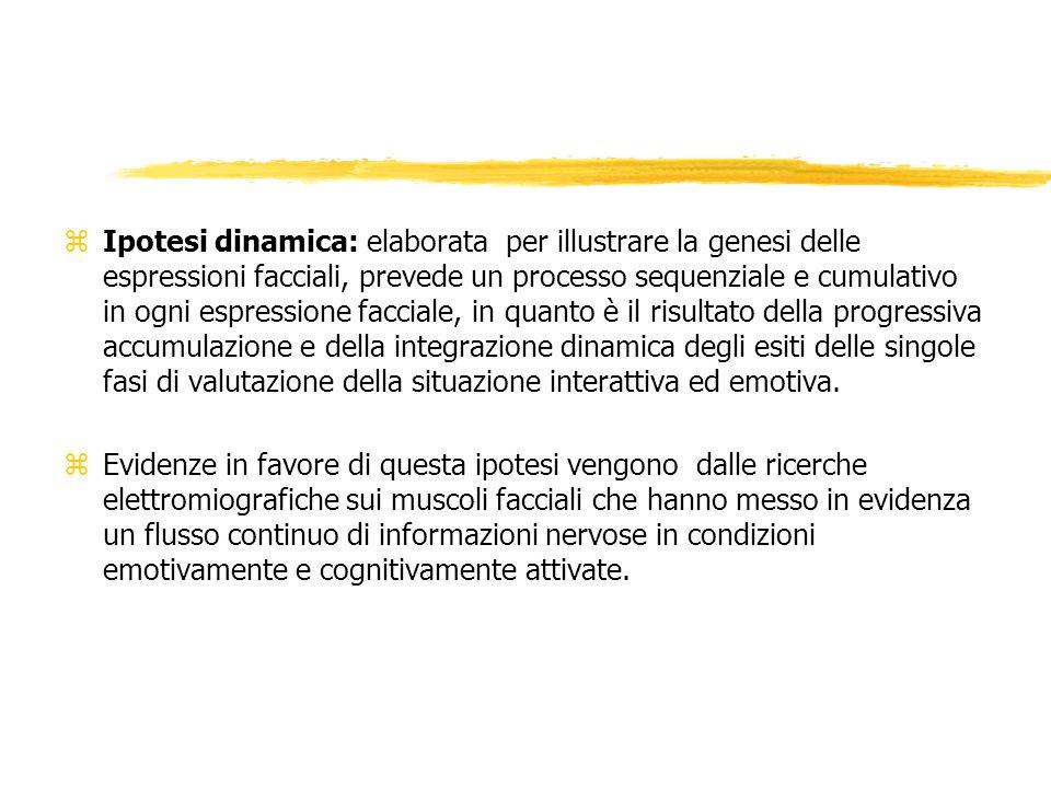 zIpotesi dinamica: elaborata per illustrare la genesi delle espressioni facciali, prevede un processo sequenziale e cumulativo in ogni espressione facciale, in quanto è il risultato della progressiva accumulazione e della integrazione dinamica degli esiti delle singole fasi di valutazione della situazione interattiva ed emotiva.