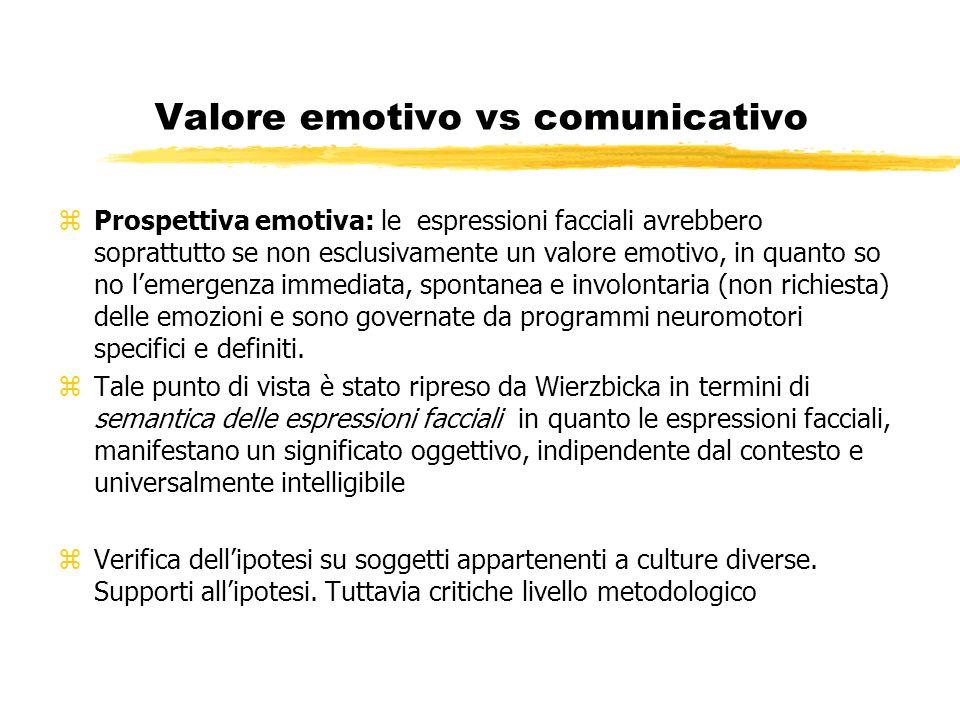 Valore emotivo vs comunicativo zProspettiva emotiva: le espressioni facciali avrebbero soprattutto se non esclusivamente un valore emotivo, in quanto so no lemergenza immediata, spontanea e involontaria (non richiesta) delle emozioni e sono governate da programmi neuromotori specifici e definiti.