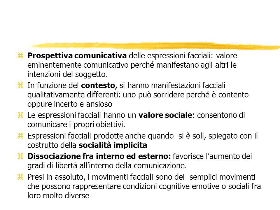 zProspettiva comunicativa delle espressioni facciali: valore eminentemente comunicativo perché manifestano agli altri le intenzioni del soggetto. zIn
