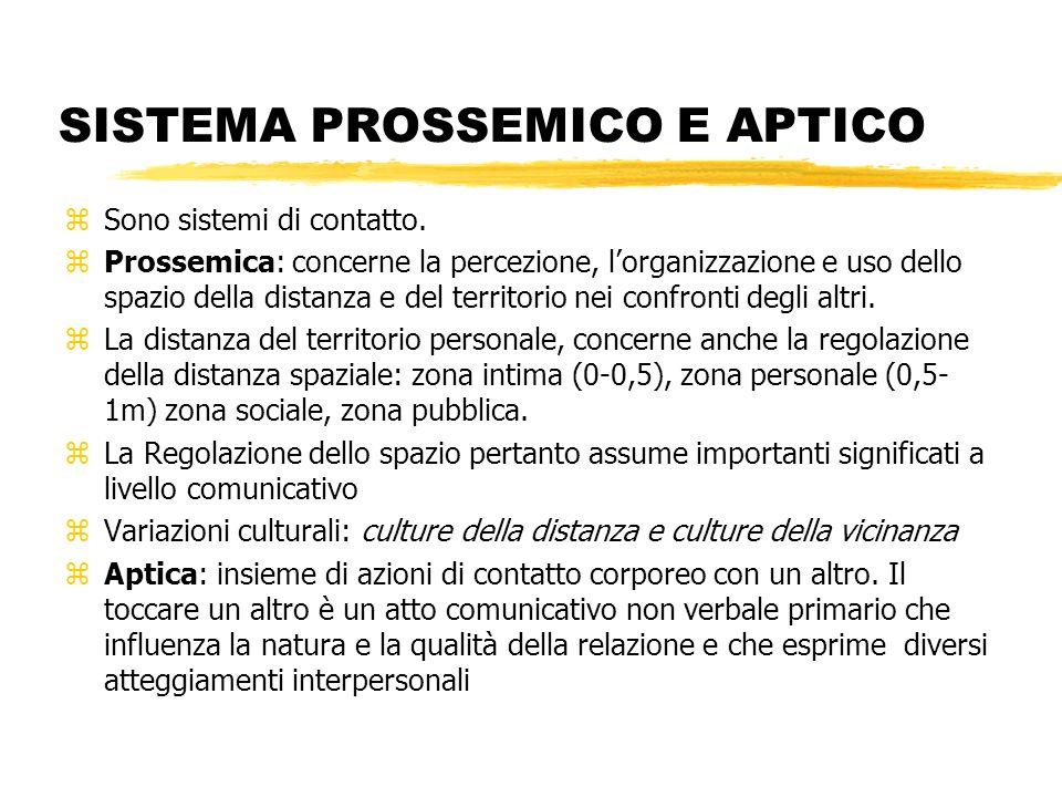 SISTEMA PROSSEMICO E APTICO zSono sistemi di contatto. zProssemica: concerne la percezione, lorganizzazione e uso dello spazio della distanza e del te