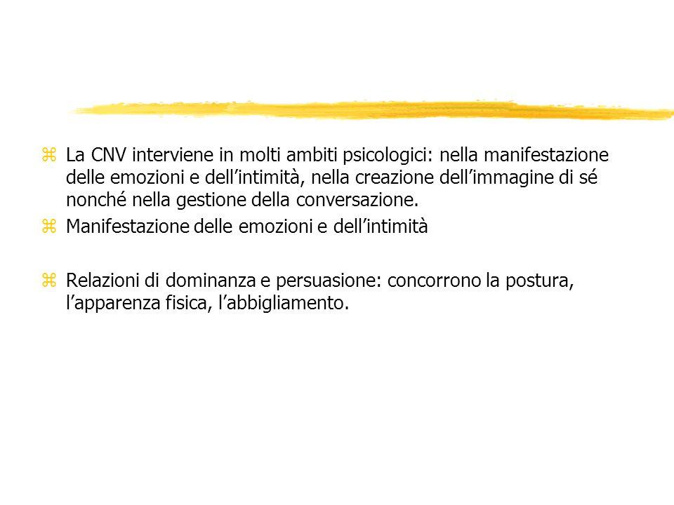 zLa CNV interviene in molti ambiti psicologici: nella manifestazione delle emozioni e dellintimità, nella creazione dellimmagine di sé nonché nella gestione della conversazione.