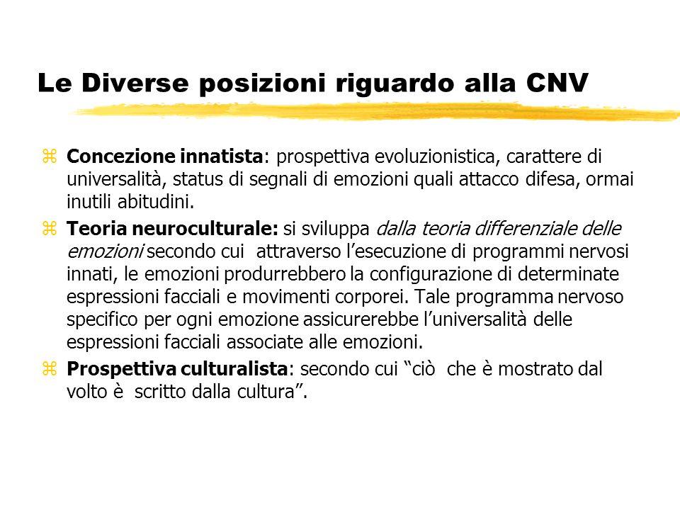 Le Diverse posizioni riguardo alla CNV zConcezione innatista: prospettiva evoluzionistica, carattere di universalità, status di segnali di emozioni qu