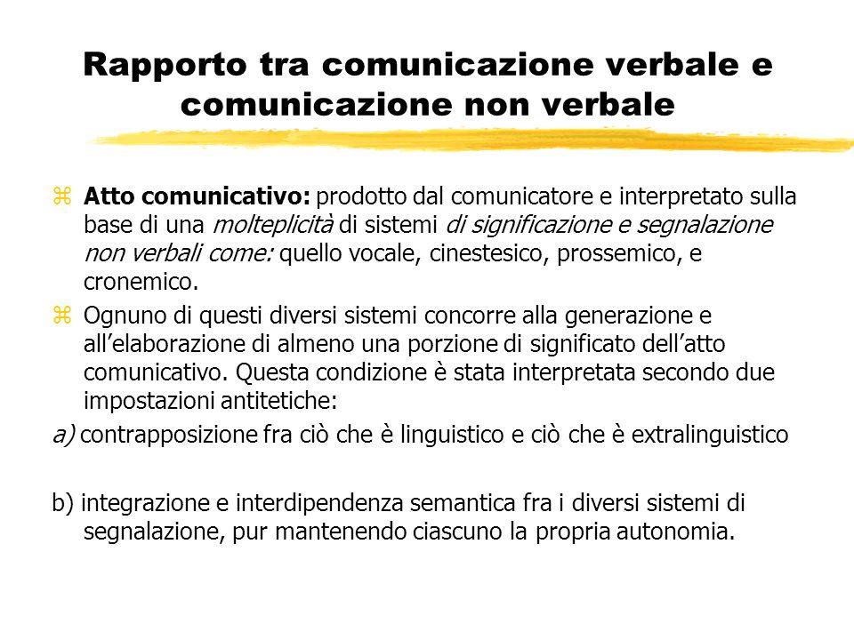 Rapporto tra comunicazione verbale e comunicazione non verbale zAtto comunicativo: prodotto dal comunicatore e interpretato sulla base di una moltepli