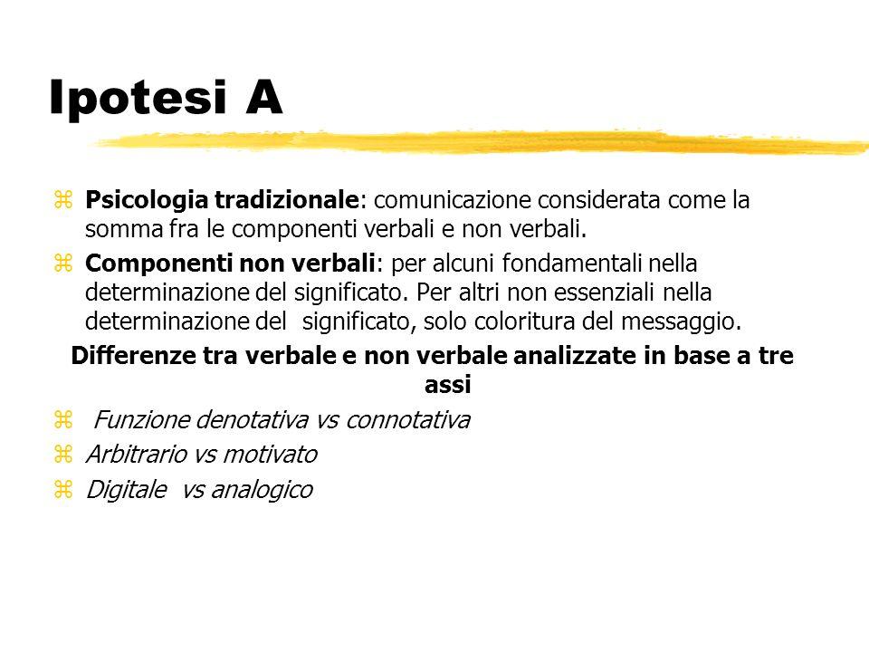 Ipotesi A zPsicologia tradizionale: comunicazione considerata come la somma fra le componenti verbali e non verbali. zComponenti non verbali: per alcu