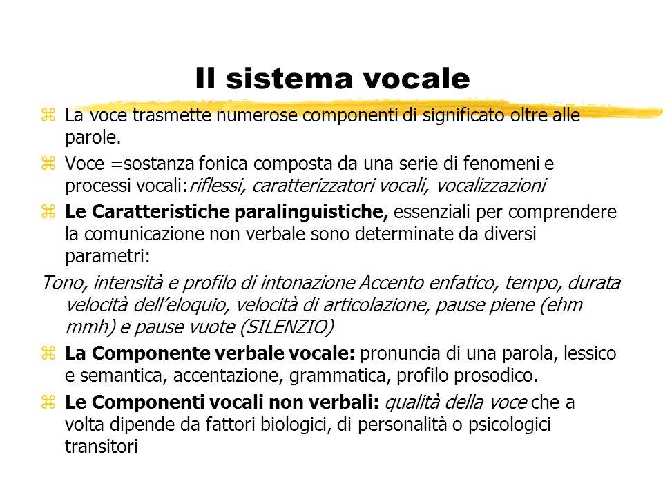 Il sistema vocale zLa voce trasmette numerose componenti di significato oltre alle parole. zVoce =sostanza fonica composta da una serie di fenomeni e