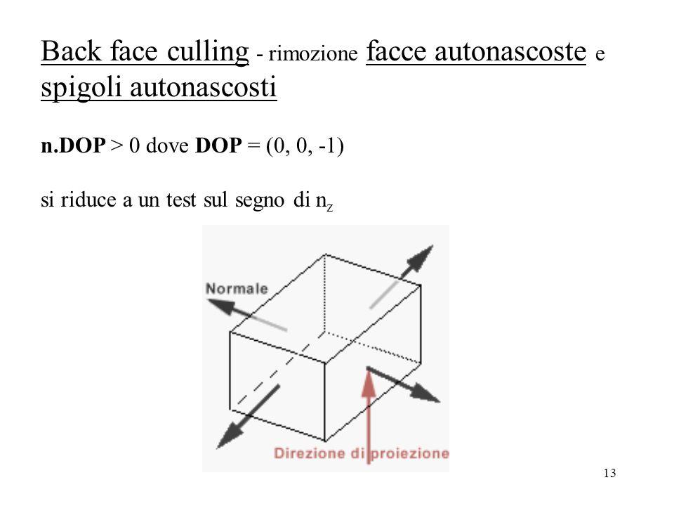13 Back face culling - rimozione facce autonascoste e spigoli autonascosti n.DOP > 0 dove DOP = (0, 0, -1) si riduce a un test sul segno di n z
