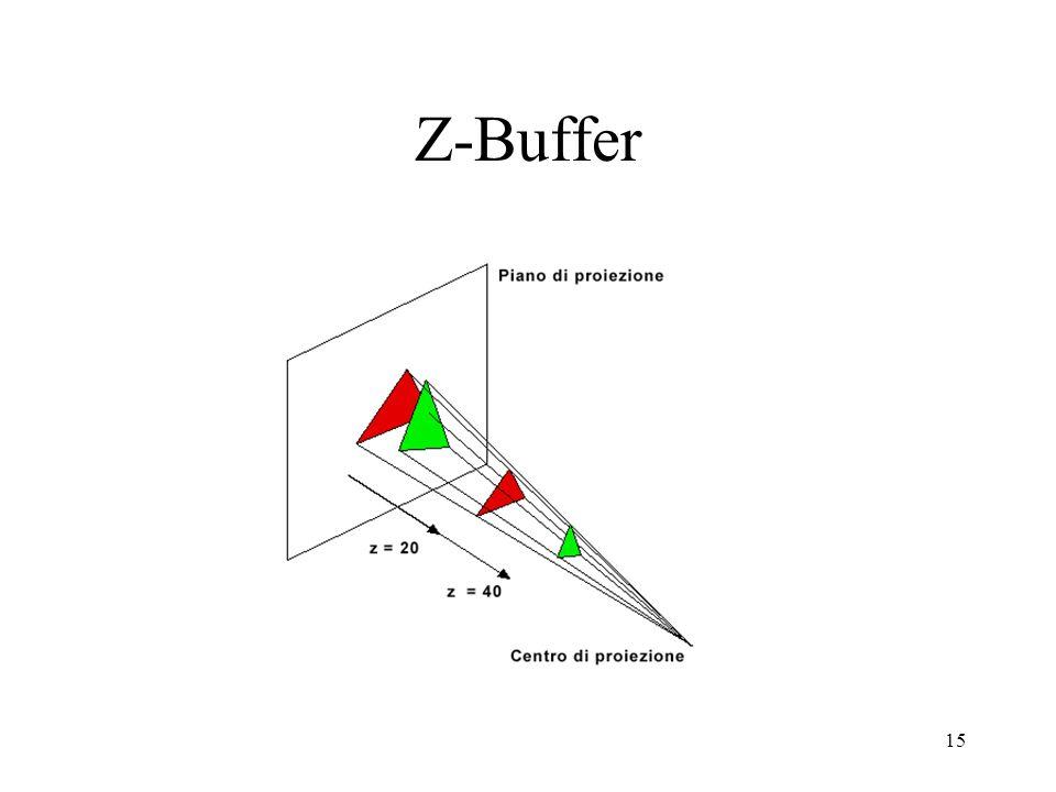 15 Z-Buffer