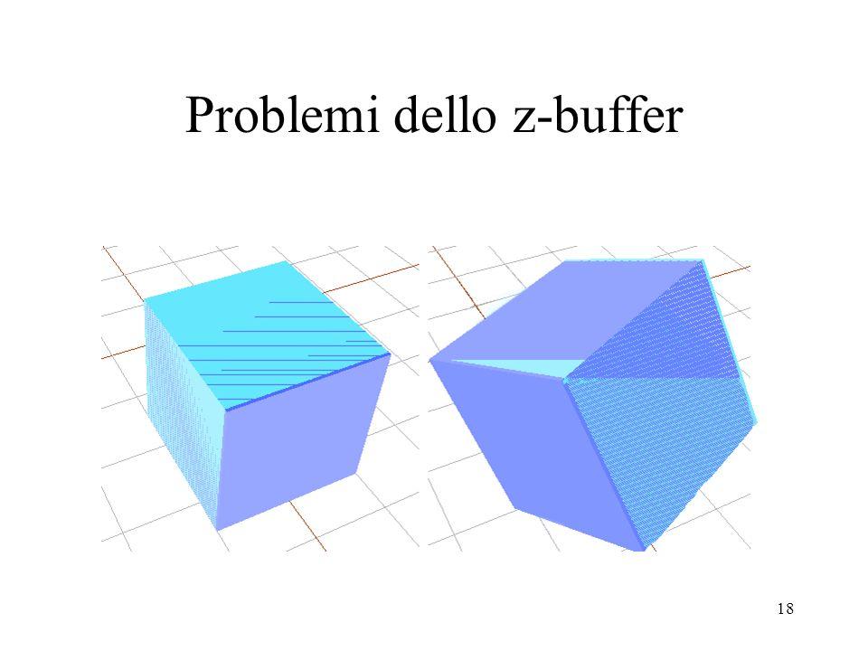 18 Problemi dello z-buffer