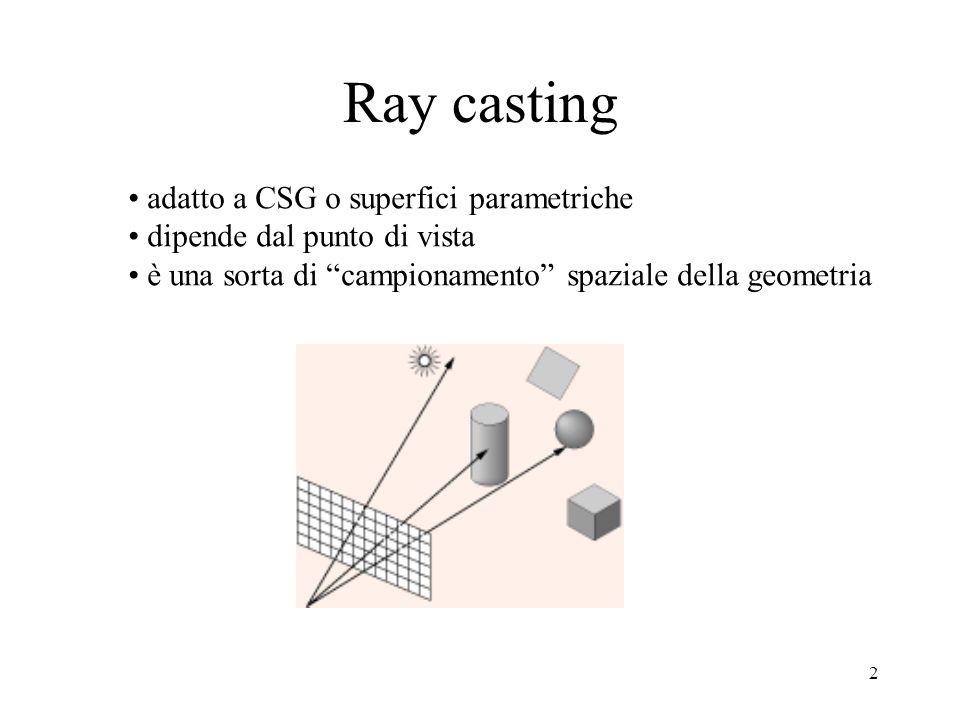 2 Ray casting adatto a CSG o superfici parametriche dipende dal punto di vista è una sorta di campionamento spaziale della geometria